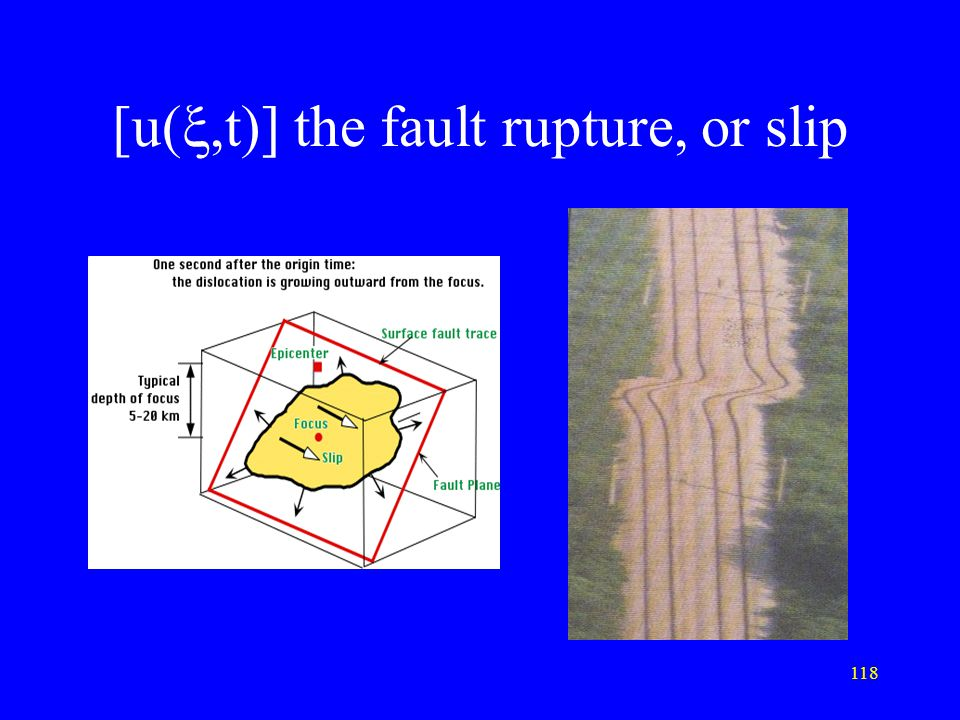[u(x,t)] the fault rupture, or slip